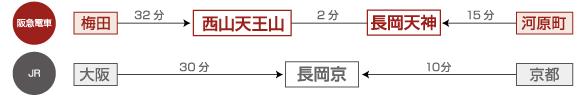 アクセスマップout_07